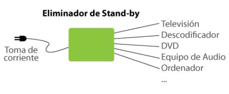 eliminador-standby